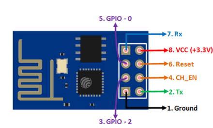 Introduction to ESP01 and ESP8266 in Arduino
