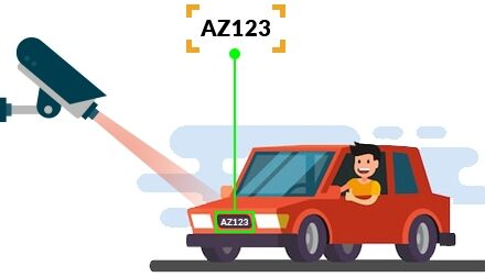 Vehicles Number Plate Recognition Using IoT