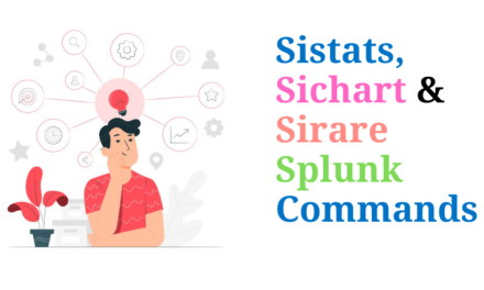 Sistats, sichart and sirare splunk commands